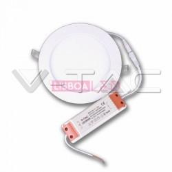 12W Painel Economy Redondo Branco Quente - Driver Incluido 9 - 8954857